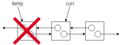 釋放堆疊內部節點 (第二步)