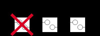 釋放雙向佇列的記憶體 (步驟二)