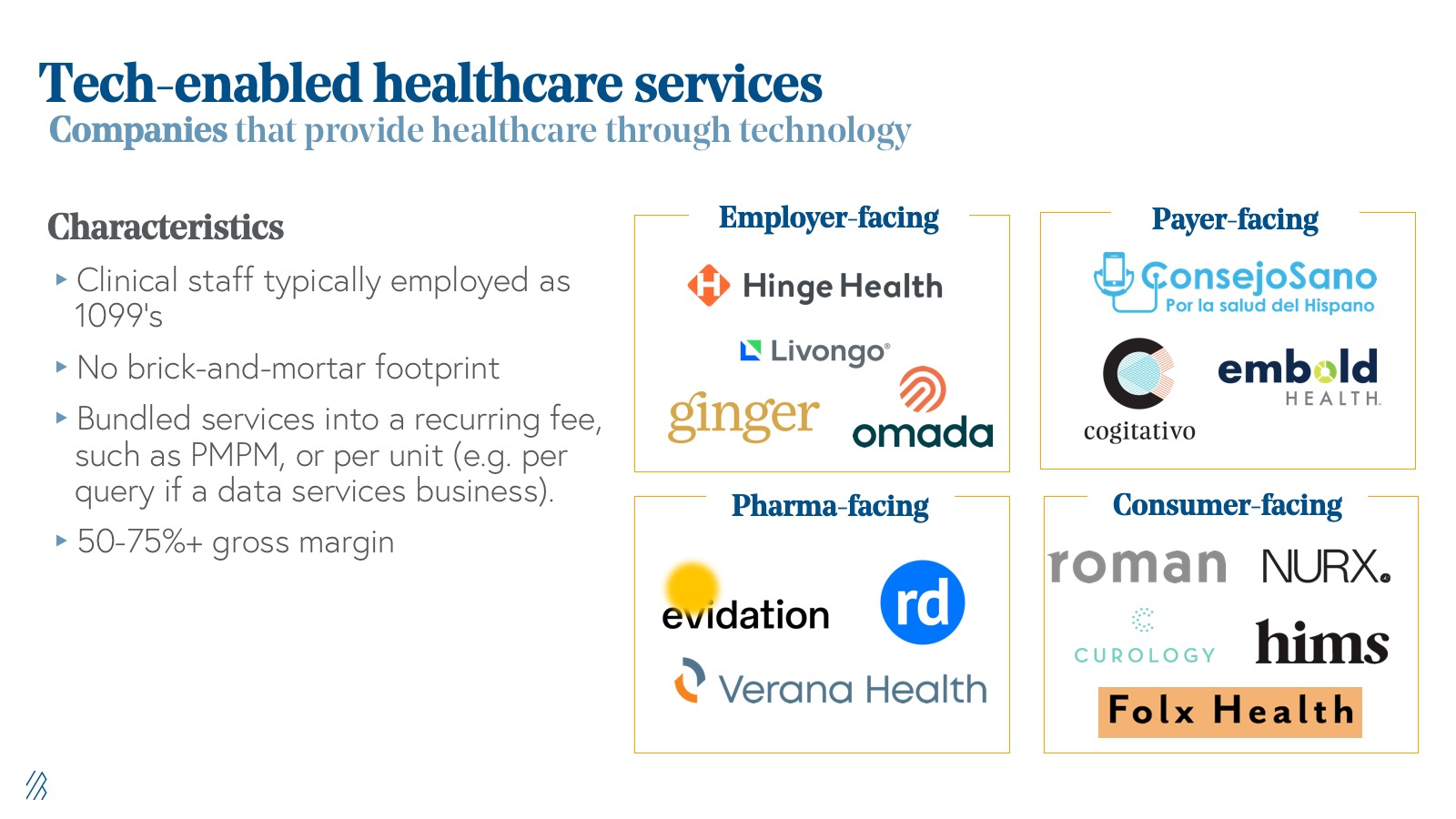 Tech-enabled healthcare services