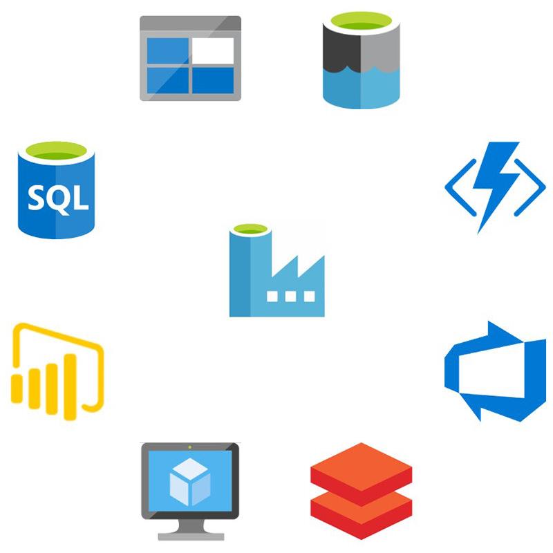 Azure Data Platform