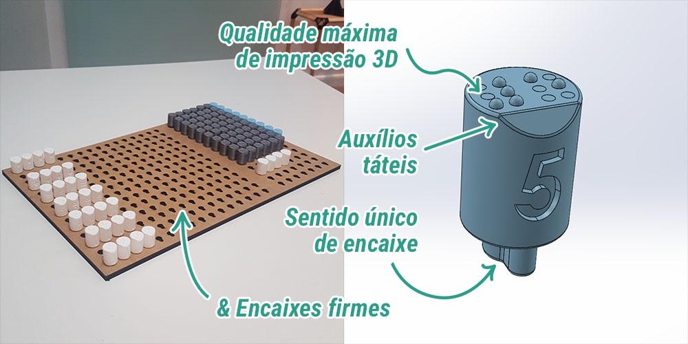 Fotos do projeto da Artificer de um kit para ensino de matemática em Braille