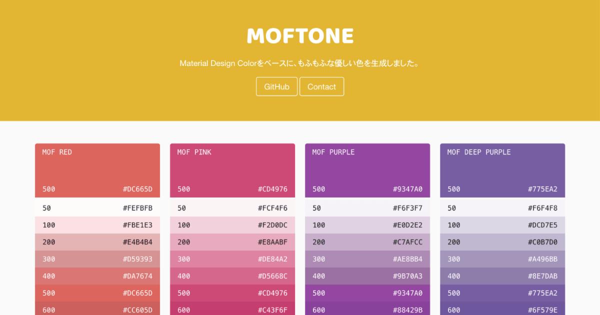 MOFTONE