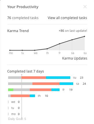 Todoist Karma