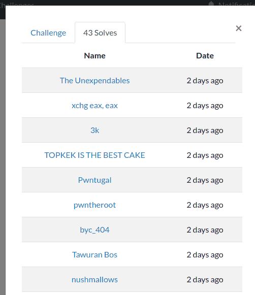 SeoFtw solvers list
