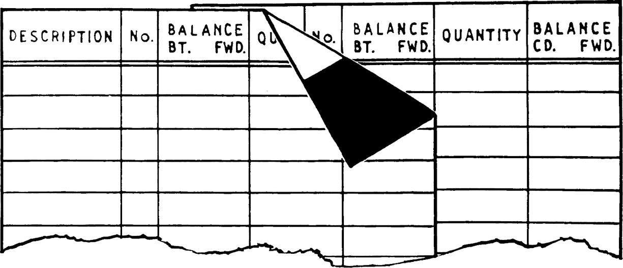 Two forms with identical columns: Description, No., Balance Bt. Fwd., Quantity. Form on top is folded slightly to show comparison of form below.