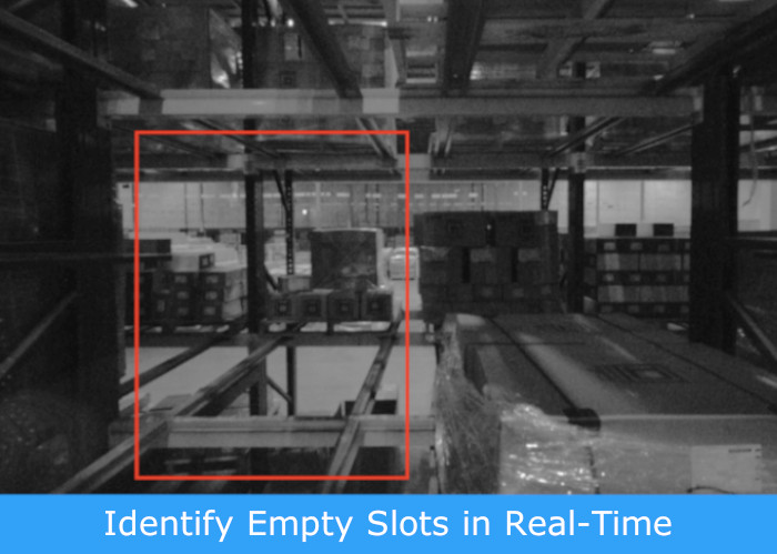 identify empty slots in real-time