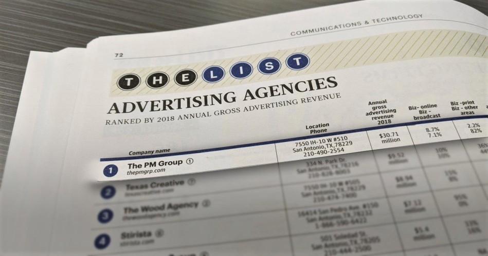 SABJ Book of Lists - Top Advertising Agencies in San Antonio