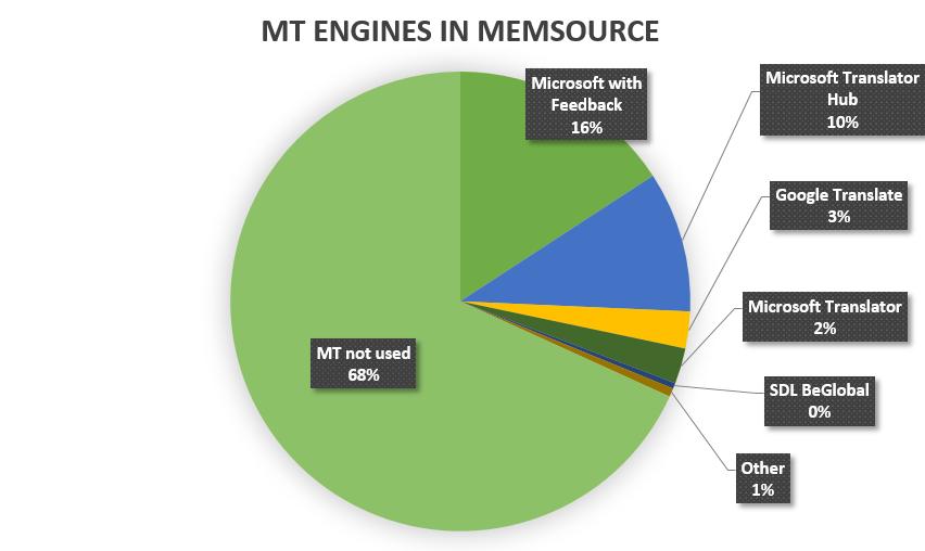 mT ENGINES