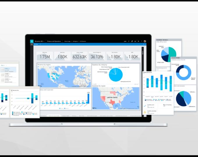 Microsoft Dynamics 365 en Payt