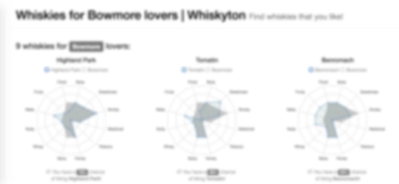 Whiskython: meu playground para aprender Python