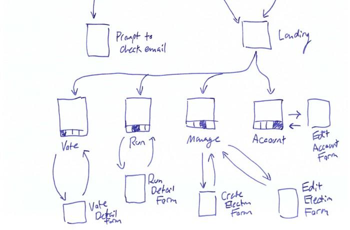 sketch-flow-2.png
