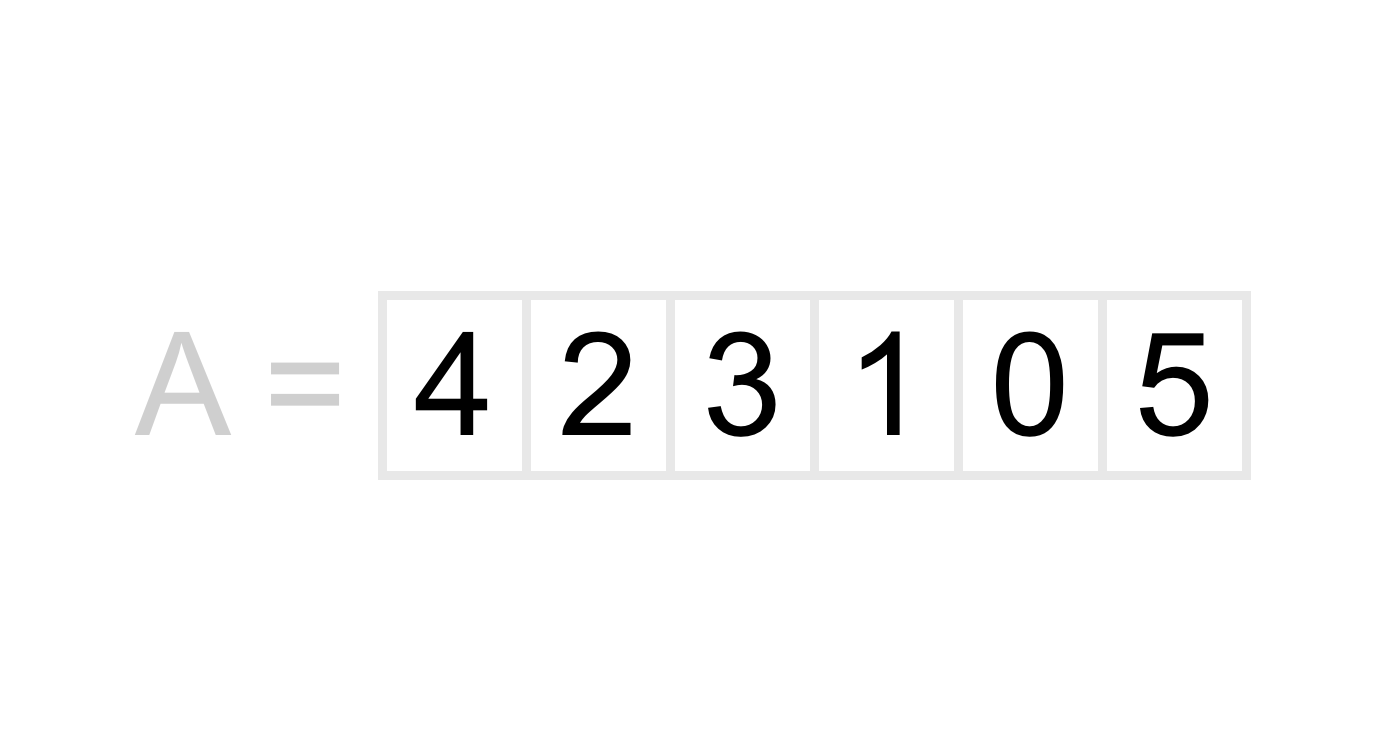 A list containing the numbers 4, 2, 3, 1, 0, 5