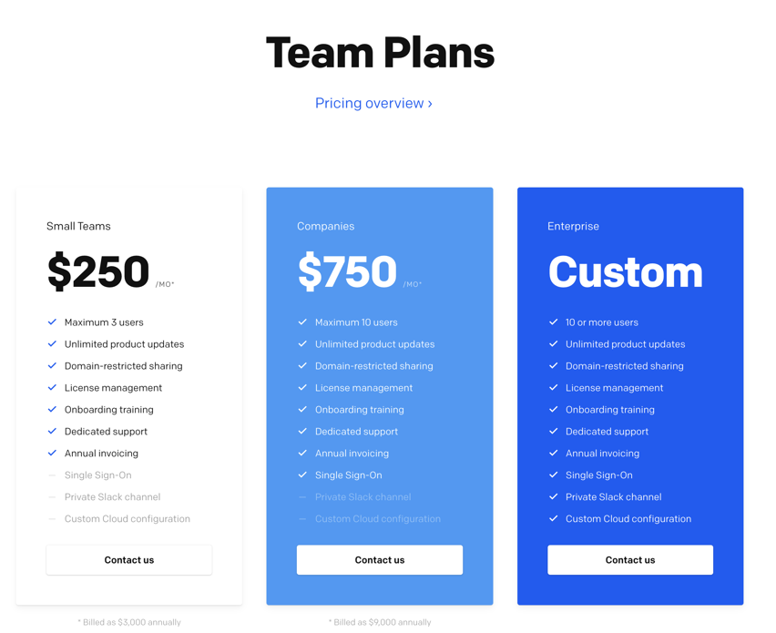 Framer team pricing