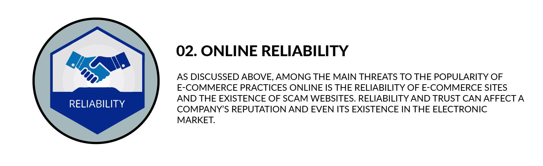 Online Reliability