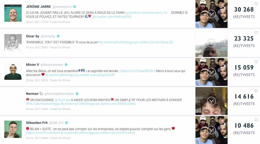Top tweets Love Army