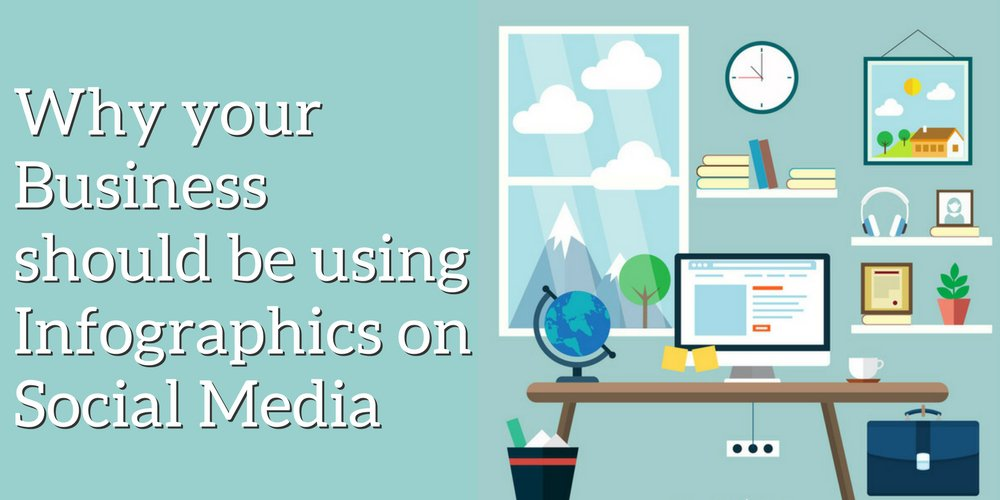 Why Your Business Should be Using Infographics on Social Media