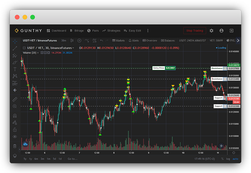 Product image showing trading bot