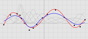 Preview of the (Moving) Least squares demo