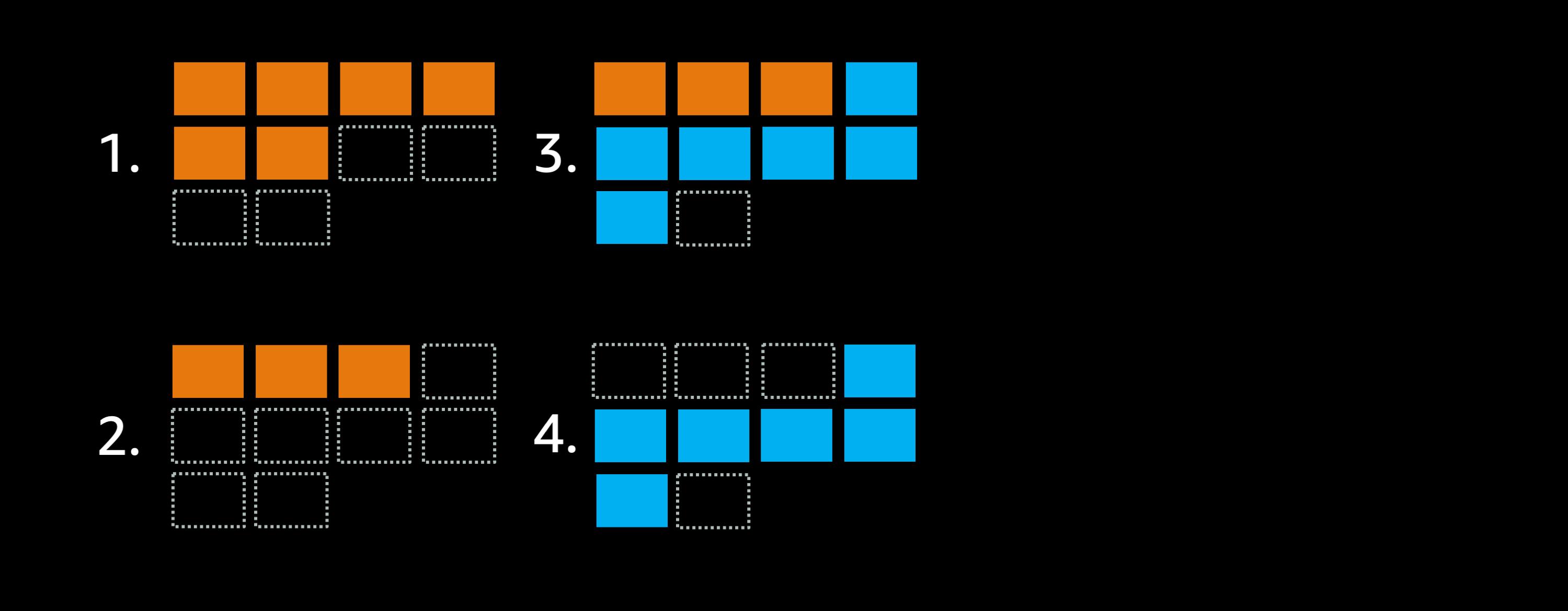 クラスタの最大配置可能タスク数を8から10に拡張し、minimumHealthyPercent = 50% に設定した場合