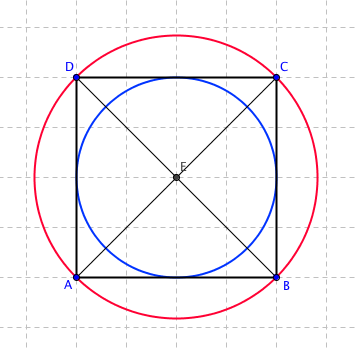 Červeně je vyznačená kružnice opsaná, modře pak vepsaná