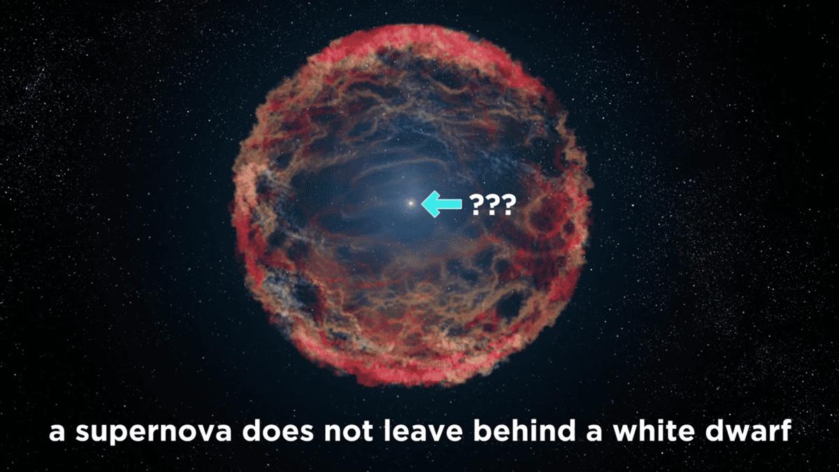 supernova doesnot leave behind a White Dwarf