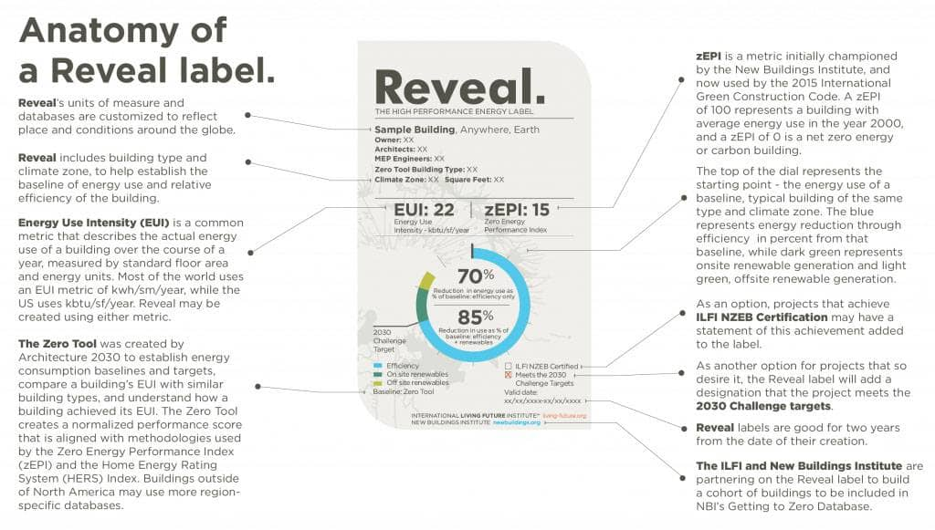 Reveal Label ([image credit](https://living-future.org/reveal/))