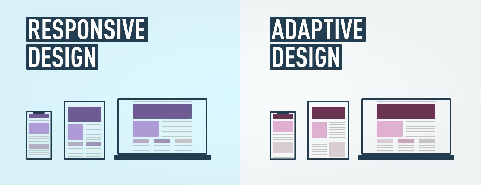 How responsive design works across three screen formats vs adaptive design