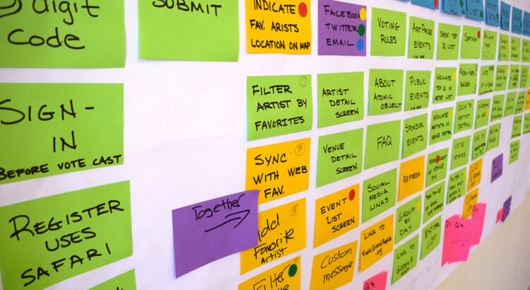 Mapping a User Story