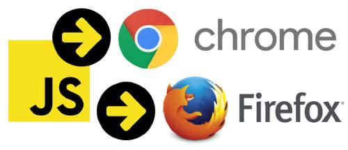 How to make a cross-browser extension using JavaScript and browser APIs