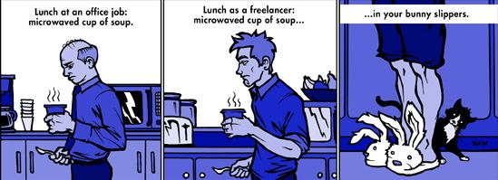 Humorous cartoon of a freelancer at home and at work