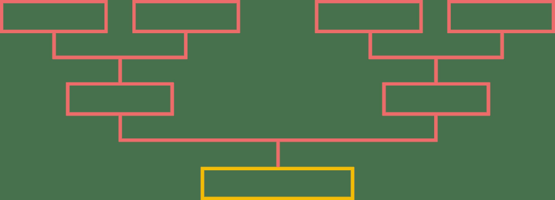 Ein Turnier-Plan mit leeren Kästchen