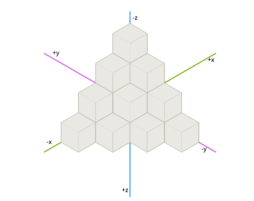 Representing hex coordinates by taking a slice through 3D space