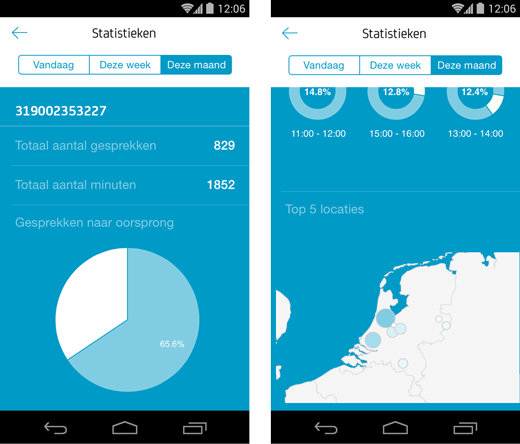 Met de Belfabriek app voor Android ziet u uw belstatistieken in mooie, duidelijke grafieken die u in één oogopslag precies vertellen wat u over uw servicenummer moet weten.