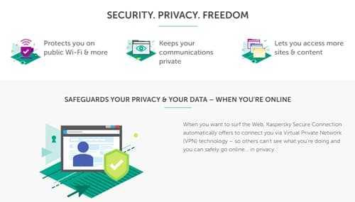 kaspersky best free vpn service