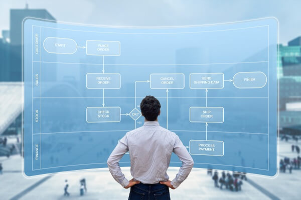 A man standing in front of a process chart, outlining all the potential business process automations by reviewing their current processes.