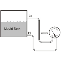Liquid tank level measurement