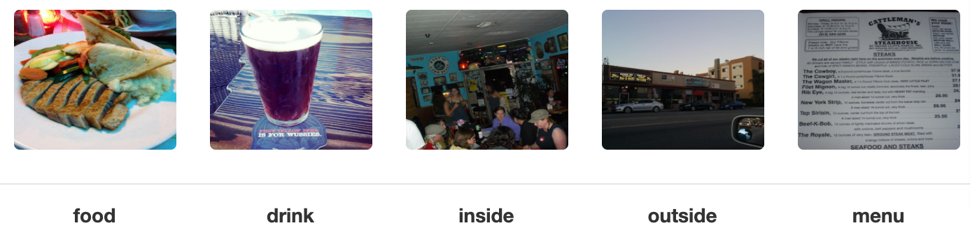 An example of Yelp's image classifier tagging: food, drink, inside, outside, and menu.
