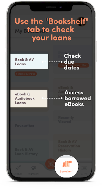 A tutorial screenshot for the app, showing the Bookshelf screen, where you can check due dates and access eBooks.