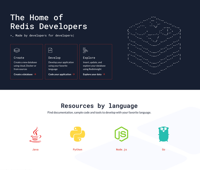 Redis Labs Developer Site