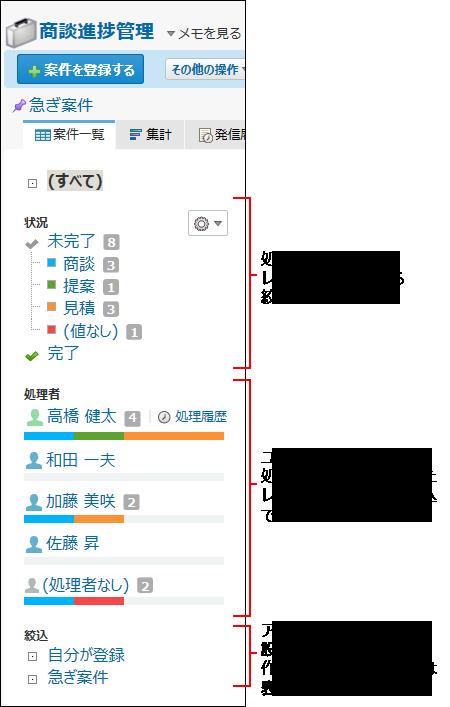 ステータス管理アプリの絞込メニューの画像