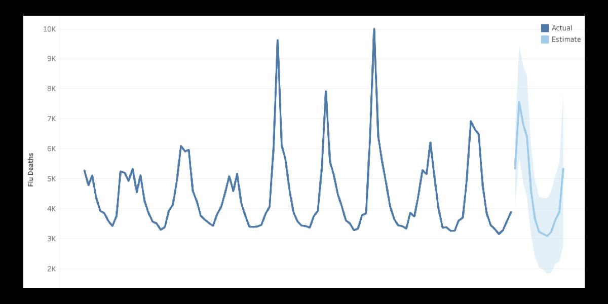 Diogo Mesquita's Data Analytics Portfolio