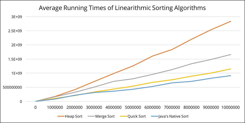 analysis of merge sort algorithm pdf