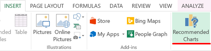 """A snippet from MS Excel showing how to create a bar chart using the """"insert, recommended charts"""" icons"""