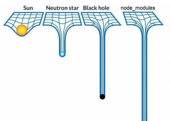 node_modules folder vs black hole joke, a classic!