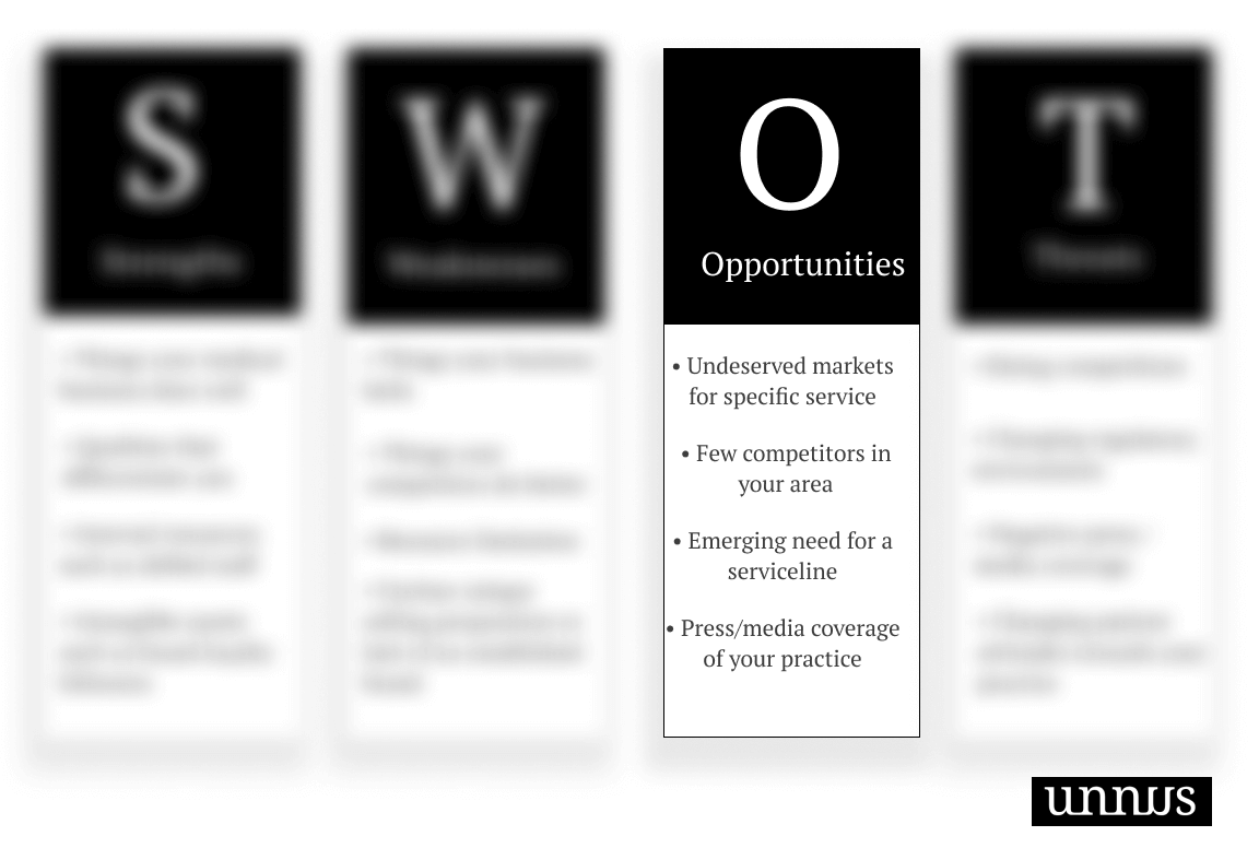 opportunities examples in healthcare swot analysis