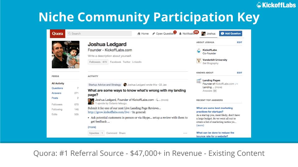 Niche Community Participation