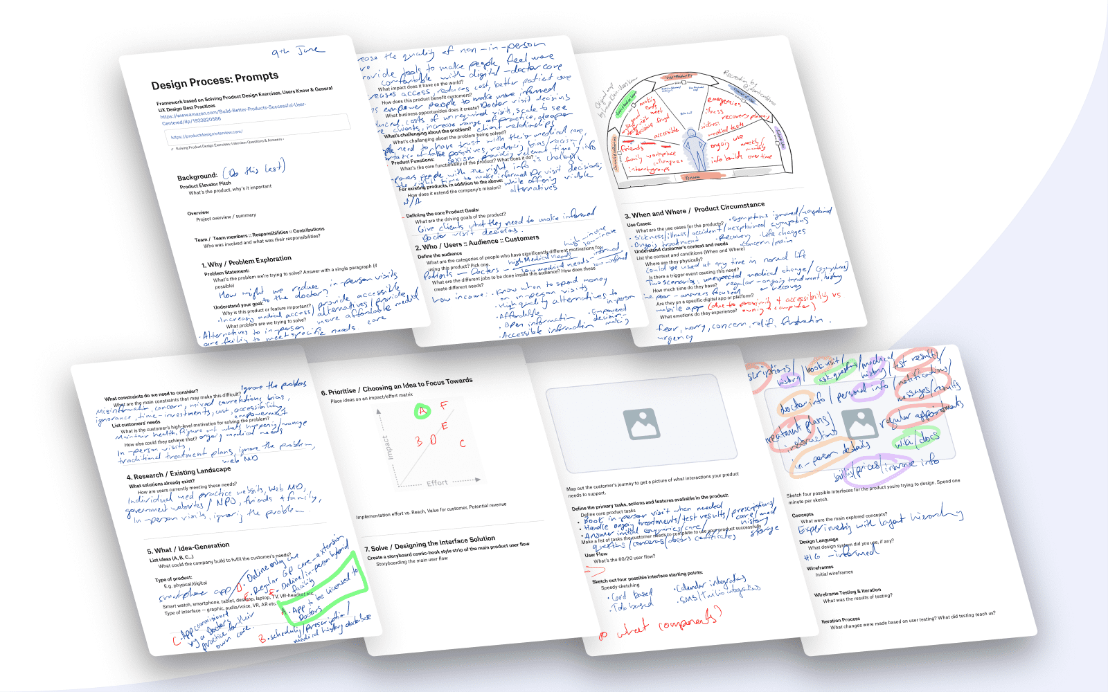 The messy handwritten design process I started with, spanning 7-pages of design process templates.