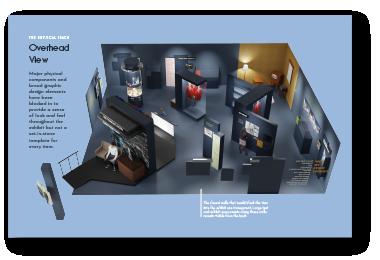 museum exhibit proposal example