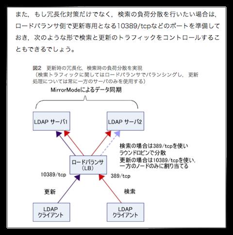 gihyo.jp: 図2 更新時の冗長化,検索時の負荷分散を実現