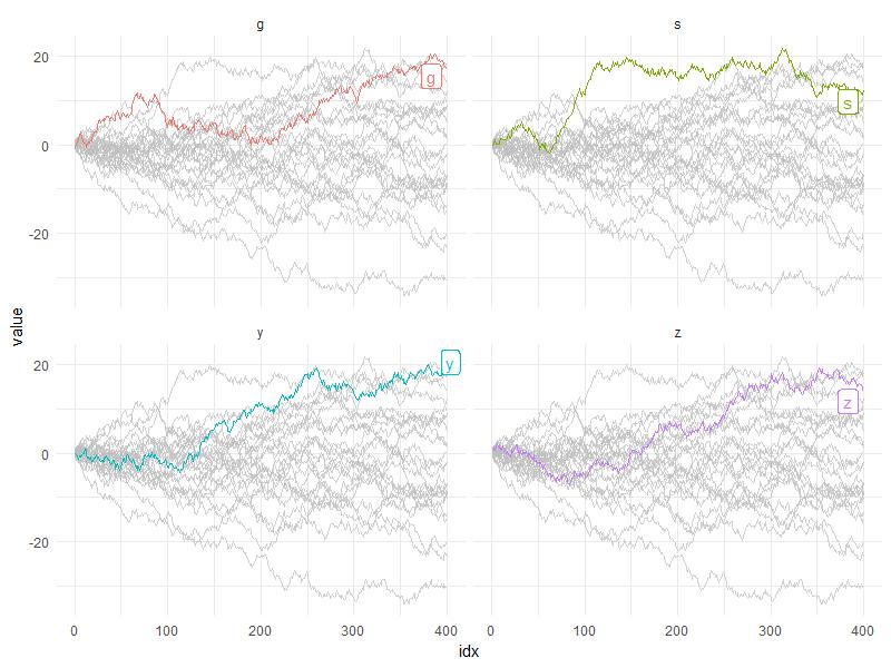 plot of chunk gghighlight-facet
